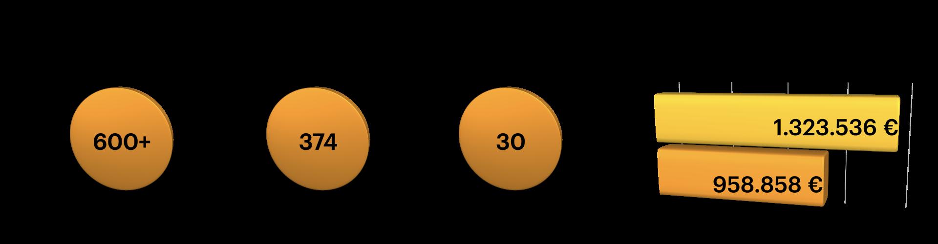 grafiche-statistiche_28_5